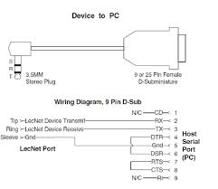 trs jack wiring diagram wiring diagram schematics baudetails info rs232 cable wiring diagrams
