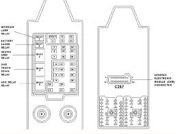 97 ford expedition a diagram of fuse box since i dont 4x4 awd graphic