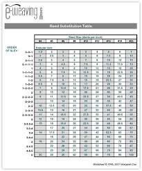 Warp Set Reed Substitution Chart