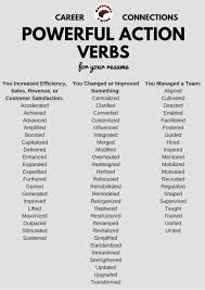 Power Words For Resumes Elegant List Action Verbs In English Best Resume Templates Power