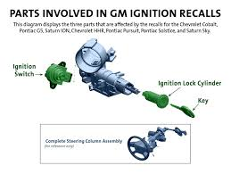 GM Adds Part to Recall, Says Key Can Be Removed While Running ...