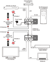 ch 1507tx hdmi over cat5e 6 7 transmitter 48v poh and lan ch 1507tx schematic