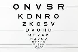 Pelli Robson Chart Vision Testing