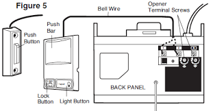garage door opener wiring. Perfect Garage Commercial Door Openers Wiring Diagram Electrical And Rh  Pano1544 Com Garage Opener Throughout Garage Door Opener Wiring Easy Diagrams