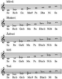 72 Melakarta Ragas Chart In Tamil June 2015 Sreenivasaraos Blogs