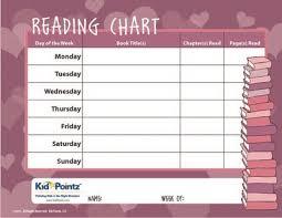 Child Reading Charts Print At Home Kid Pointz