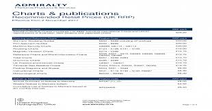 Admiralty Charts And Publications Price List