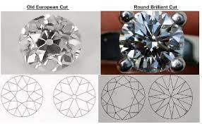 Round Brilliant Cut Diamonds Buying Guide Cut Chart