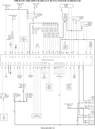 repair guides wiring diagrams wiring diagrams autozone com 1998 ram 3 9l 5 2l 5 9l heavy duty engine schematic