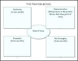 Frayer Model For Math Frayer Model Template Printable Pielargenta Co