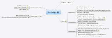 Revelation 20 Xmind Mind Mapping Software