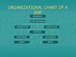 Bar Management Organizational Chart Welcome Bartending Seminar Ppt Download