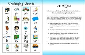 Say It Right Phonics Sounds Practice For Kids Kumon