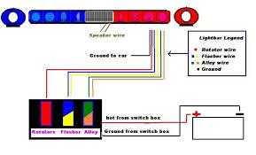 sho me siren wiring diagram facbooik com Whelen Light Bar Wiring Diagram whelen led lightbar wiring diagram whelen light bar wiring diagram series 500