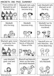 Macbeth Plot Chart Macbeth One Page Summary Gcse English Literature English