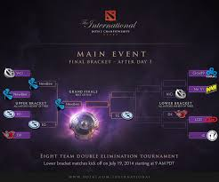 the international 2014 main event day 2 match discussion lower