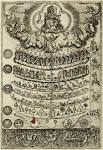 Jacobean Era the Great Chain Of Being