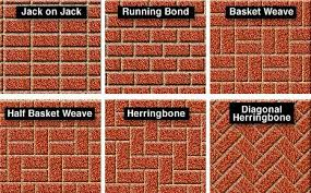 Brick Patio Patterns Simple BRICK PATTERNS FOR WALKWAYS Great To Have For Future Projects