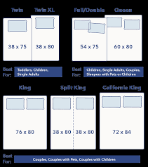 Bed Comparison Chart Bed Sizes Exact Dimensions For King Queen Full And All