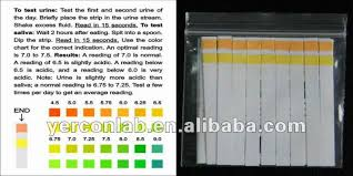 Multistix 10 Sg Results Chart 78 Methodical Colour Chart For Urine Test Strips