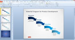 Waterfall Chart Template Powerpoint Free Waterfall Diagram For Powerpoint Free Powerpoint