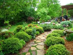 Small Picture pool landscaping ideas Backyard Landscape Designs Landscaping