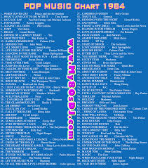 Pop Music Charts Top 40 Pop Chart 1984 Top 40 Charts Music Charts Top 40