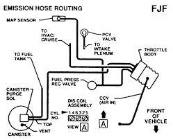 3100 sfi v6 vacuum diagram 3100 image wiring diagram vacuum diagram help on a 95 3100 v6 cutlass the bangshift com forums on 3100 sfi