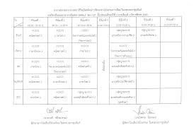 การเตรียมความพร้อมนักเรียนระหว่าง 18 พ.ค. 63 - 30 มิ.ย. 63