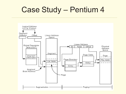 History     ppt download The Pentium   Two primary external buses are used in Pentium   systems   both of