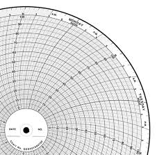 Gdsv0100u100 Chessell Circular Chart