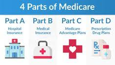 21 Best Parts Of Medicare Explained Images In 2019 Social