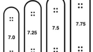 Longboard Wheel Size Chart Skateboard Size Chart Deck Truck Wheel And More Best