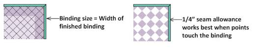 Binding Basics - Part 2: Making the Binding - Quilting Tutorial ... & The binding size controversy lies in deciding what size binding strips to  cut. While the math should be simple, quilter preferences are diverse. Adamdwight.com