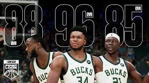 Milwaukee Bucks NBA 2K22 Roster