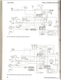 extraordinary a special series for john deere l130 wiring diagram within