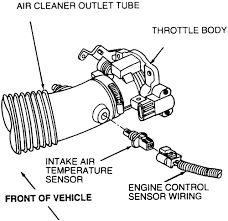 ford e 350 van wiring diagram ford image about wiring diagram ford e 350 van wiring diagram ford image about wiring diagram location