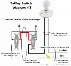 how to wire three way switches part 1 Three-Way Switch Electrical Diagram 3 way switch wiring diagram 3 above, shows the electric circuit source power located at the right 3 way switch box, and this switch box also has the cable