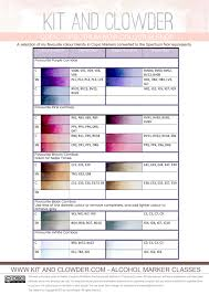 Art Spectrum Colour Chart All Posts Colour Combos Kit And Clowder Noir Color