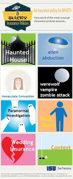 8 very unusual insurance policies isusf com insurance humor