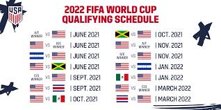 Últimas noticias, fotos, y videos de eliminatorias qatar 2022 las encuentras en perú21. Mundial Qatar 2022 La Seleccion De Estados Unidos Ya Conoce Su Camino Para Llegar A Qatar 2022 Marca Claro Usa