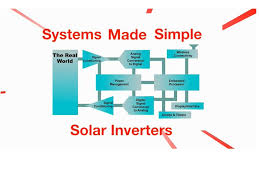 solar micro converter dc dc power optimizer ti com solar inverter systems made simple part 2 gate drivers