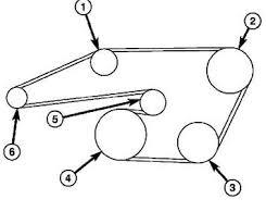 chrysler 2 7 engine diagram wiring diagram chrysler 2 7 engine diagram wiring diagram expert chrysler 2 7 engine diagram