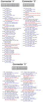 honda usefull ecu pinouts obd2b obd2a obd1 ek9 org jdm ek9 honda obd1 pin schematics gif