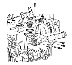 Repair instructions engine coolant thermostat replacement rpo 1381548 2416 726 27445 138214 8 1623924html