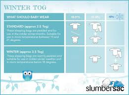 Take A Look At Our Winter Tog Chart To Check What Your Baby