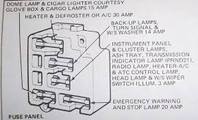 1978 ford f100 fuse box product wiring diagrams \u2022 1998 Ford F-150 Fuse Panel Diagram 1974 ford f100 ranger fuse diagram wiring library u2022 vanesa co rh vanesa co 1978 ford f250 fuse panel 1978 ford f100 fuse box diagram