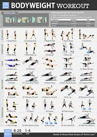 Total Body Gym Workout Chart Amazon Com Fitwirr Bodyweight Exercises Poster For Women A