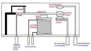 cj7 relay wiring car wiring diagram download cancross co Time Delay Relay Wiring Diagram 8 pin dpdt relay wiring diagram wiring spdt relay two sources dpdt cj7 relay wiring pin contact relay wiring diagram auto wiring diagram database dorman 4 dayton time delay relay wiring diagram