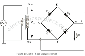 lofrans project 1000 wiring diagram bridge rectifier fooddaily club bridge rectifier wiring diagram at Bridge Rectifier Wiring Diagram